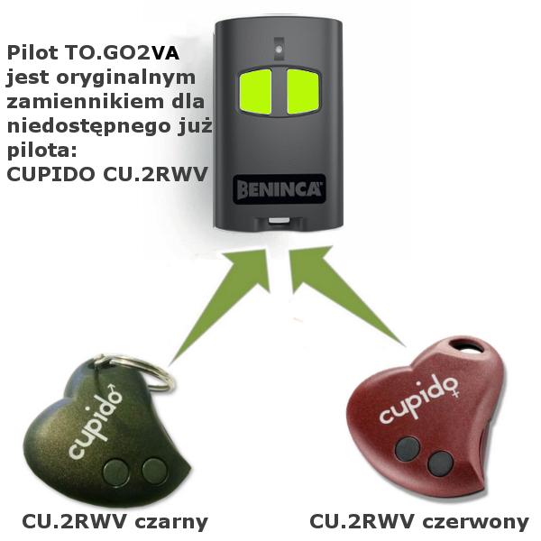 Pilot cupido cu-2rwv to-go2wv Beninca 2.jpg